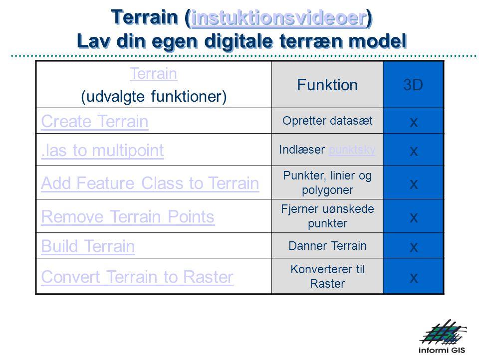 Terrain (instuktionsvideoer) Lav din egen digitale terræn model