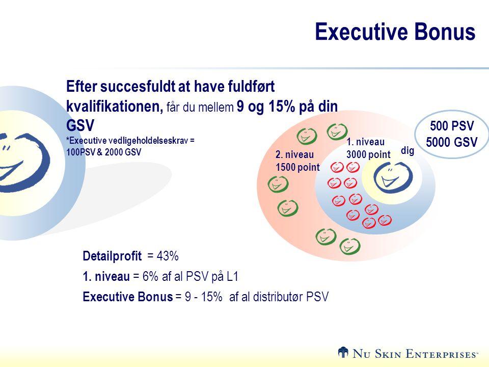 Executive Bonus Efter succesfuldt at have fuldført kvalifikationen, får du mellem 9 og 15% på din GSV.