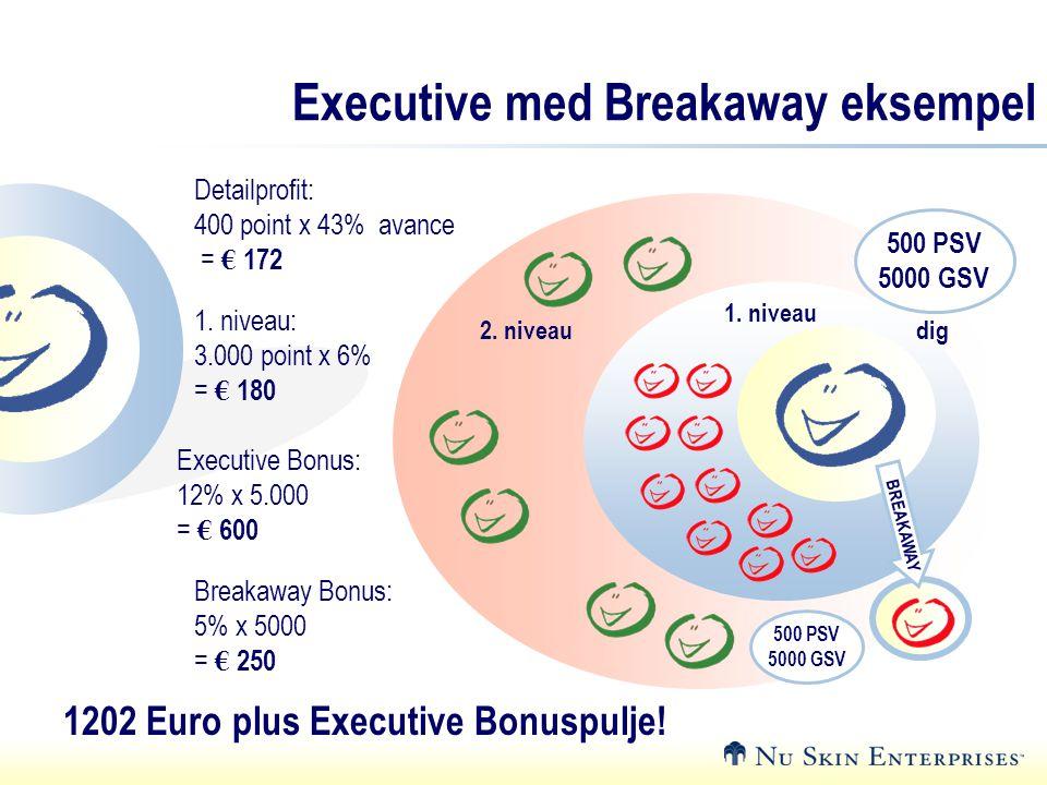 Executive med Breakaway eksempel