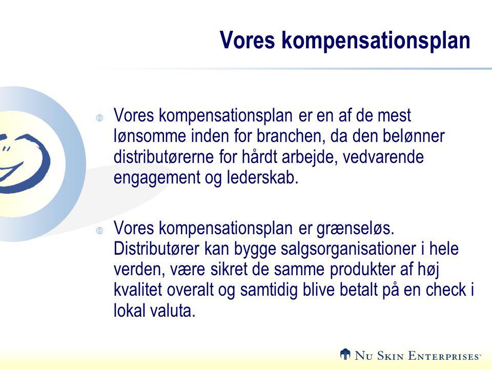 Vores kompensationsplan