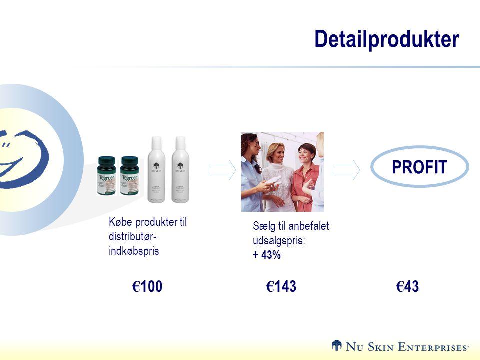 Detailprodukter PROFIT €100 €143 €43