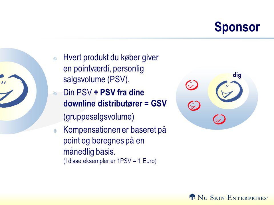 Sponsor Hvert produkt du køber giver en pointværdi, personlig salgsvolume (PSV). Din PSV + PSV fra dine downline distributører = GSV.