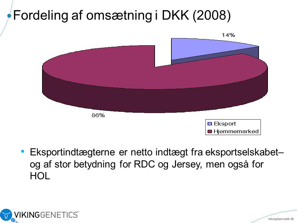 Fordeling af omsætning i DKK (2008)