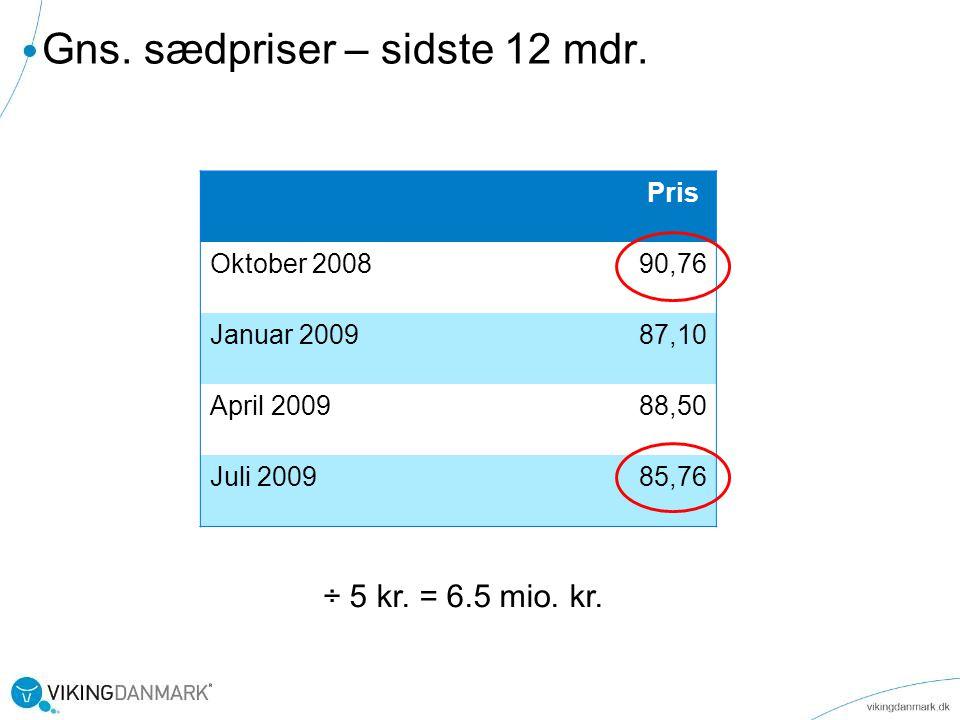 Gns. sædpriser – sidste 12 mdr.