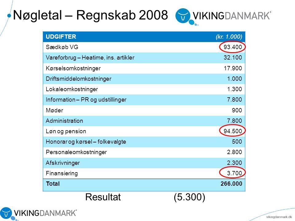 Nøgletal – Regnskab 2008 Resultat (5.300) UDGIFTER (kr. 1.000)