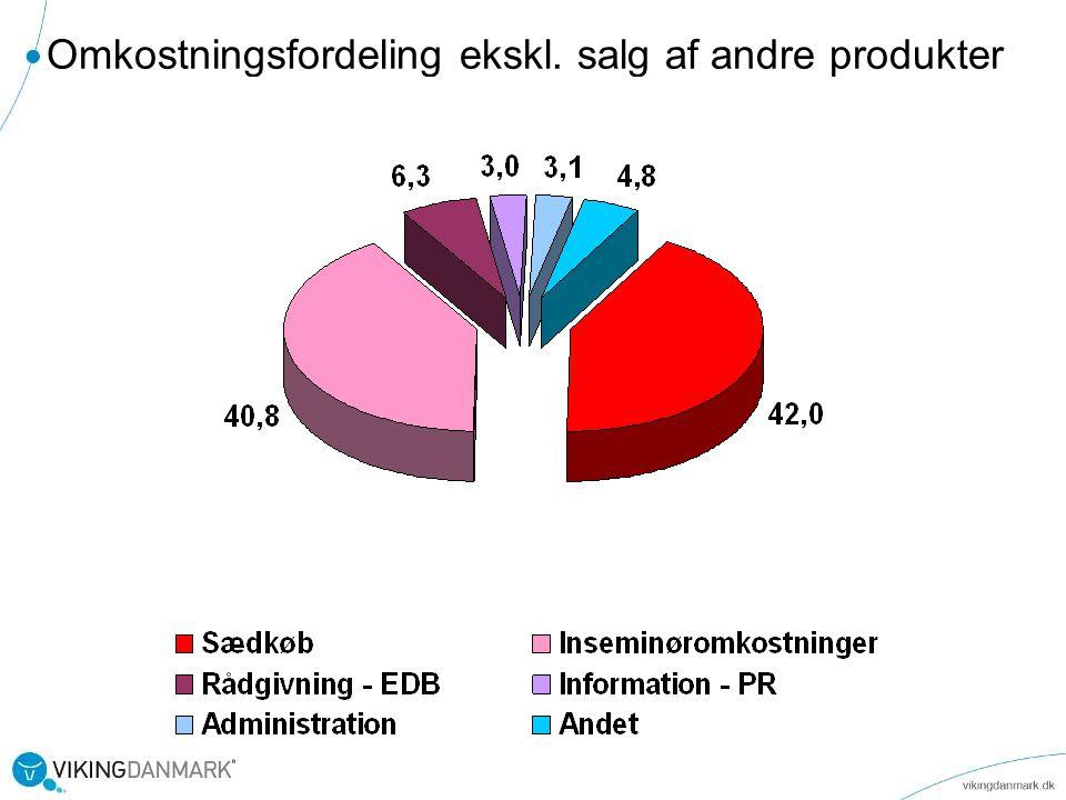 Omkostningsfordeling ekskl. salg af andre produkter