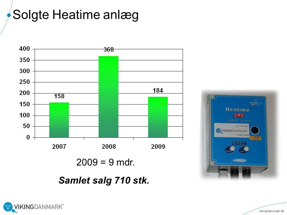 Solgte Heatime anlæg 2009 = 9 mdr. Samlet salg 710 stk.