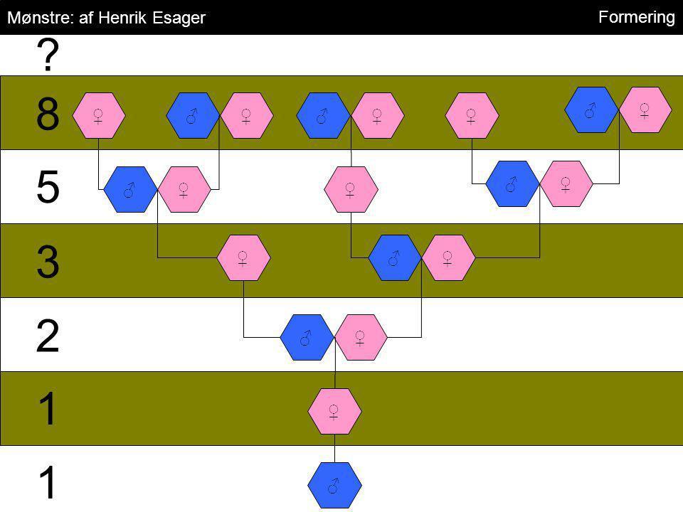 8 5 3 2 1 1 Mønstre: af Henrik Esager Formering ♂ ♀ ♀ ♂ ♀ ♂ ♀ ♀ ♂ ♀