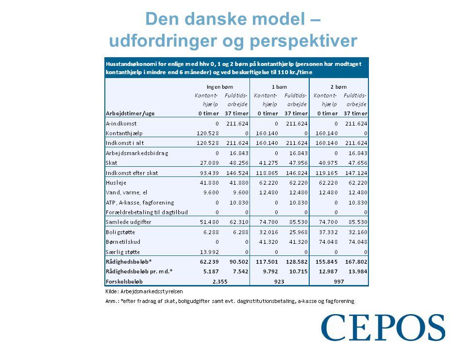 Den danske model – udfordringer og perspektiver
