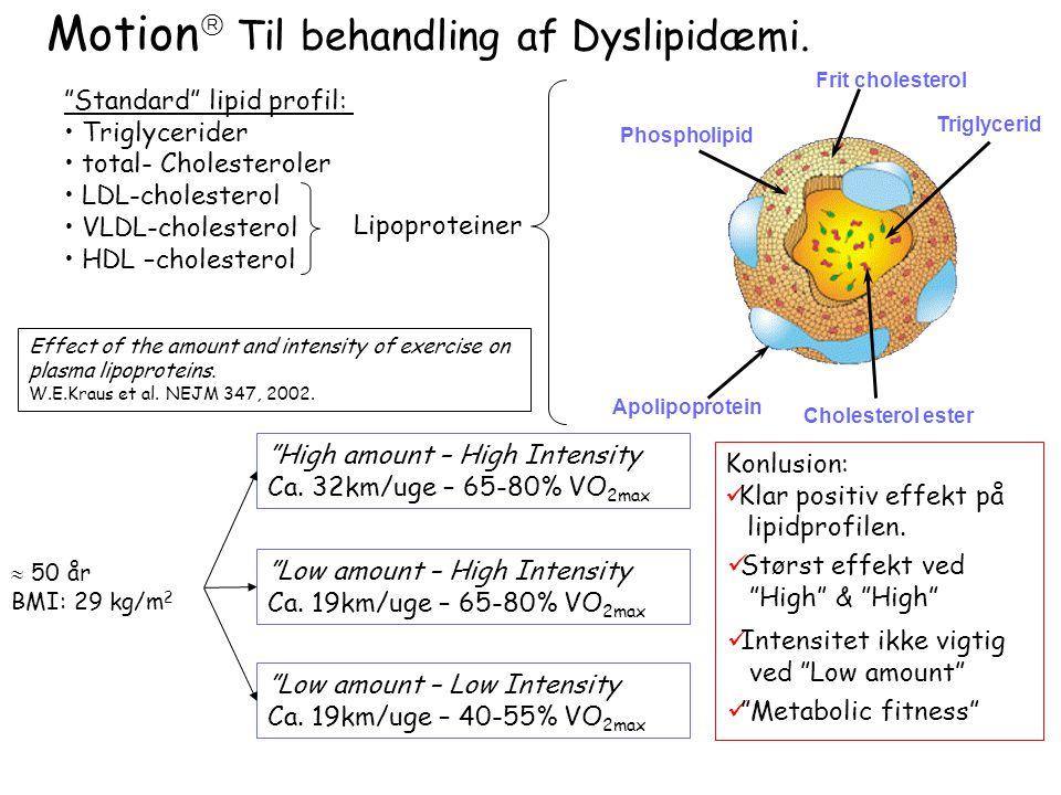 Motion Til behandling af Dyslipidæmi.