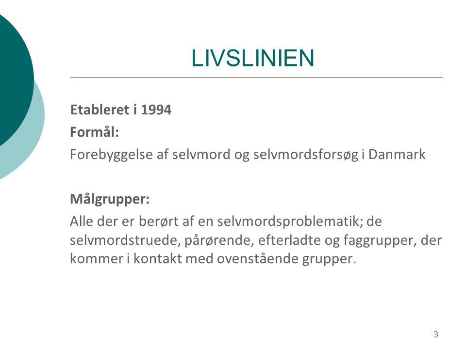 LIVSLINIEN Etableret i 1994. Formål: Forebyggelse af selvmord og selvmordsforsøg i Danmark. Målgrupper: