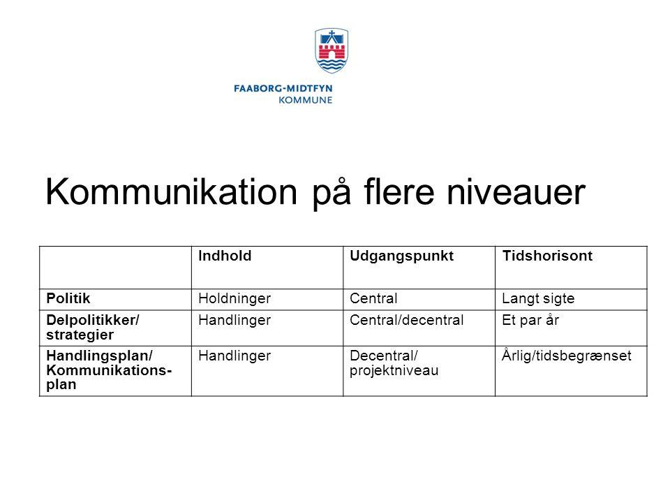 Kommunikation på flere niveauer