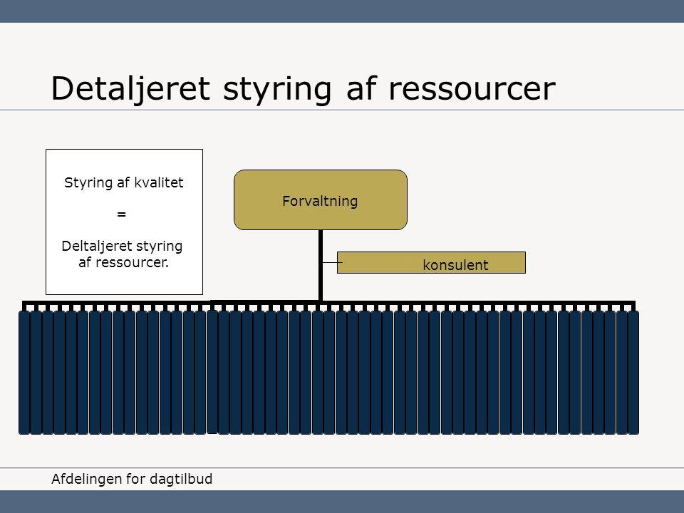 Detaljeret styring af ressourcer