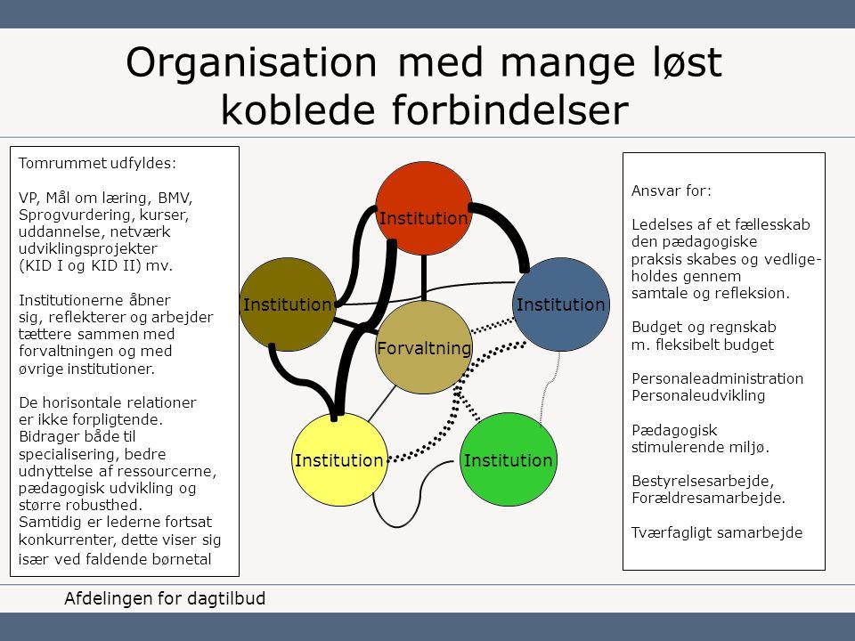 Organisation med mange løst koblede forbindelser