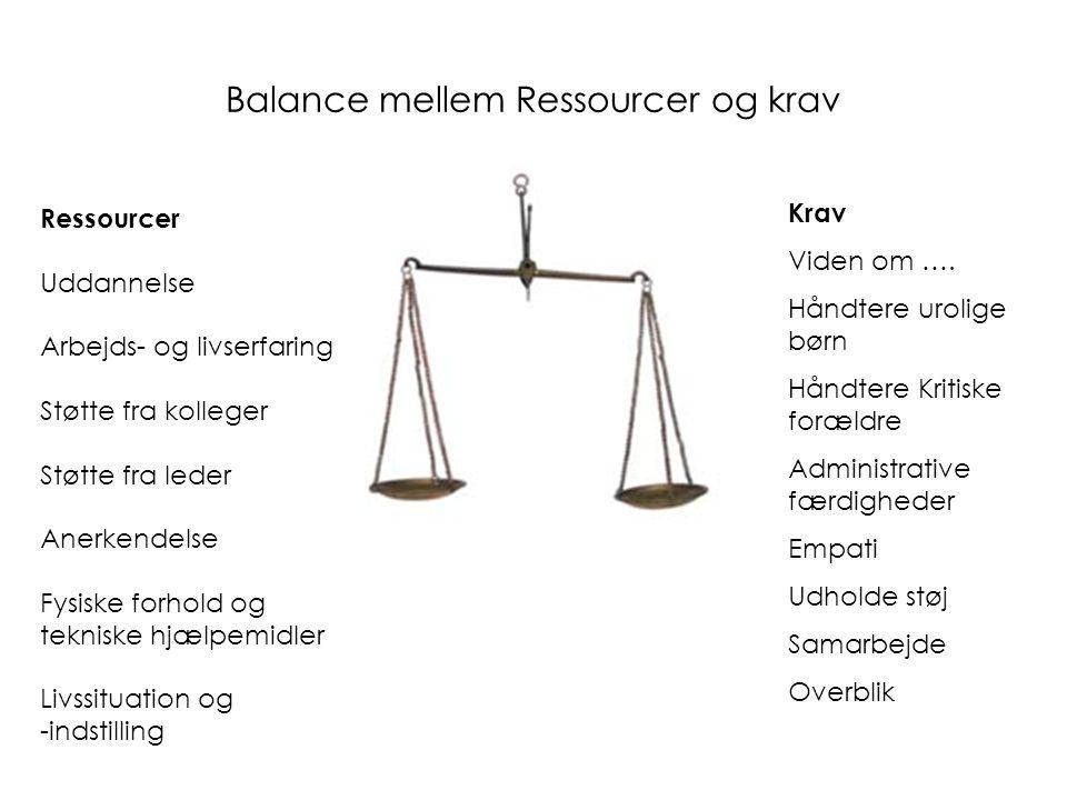 Balance mellem Ressourcer og krav