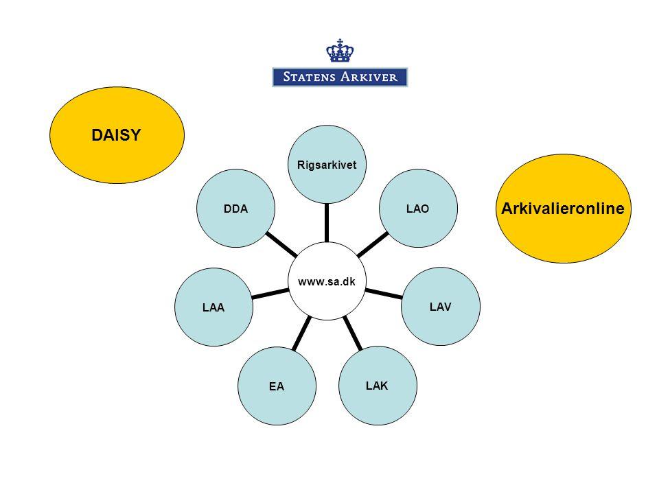 DAISY Arkivalieronline