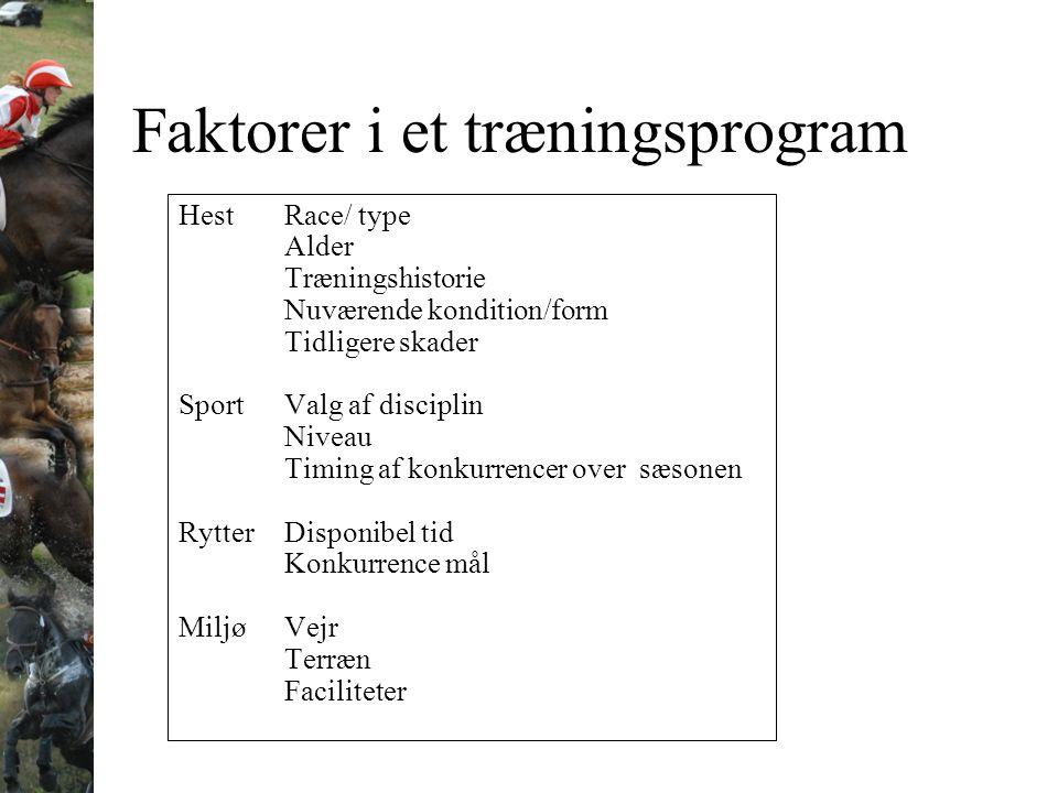Faktorer i et træningsprogram