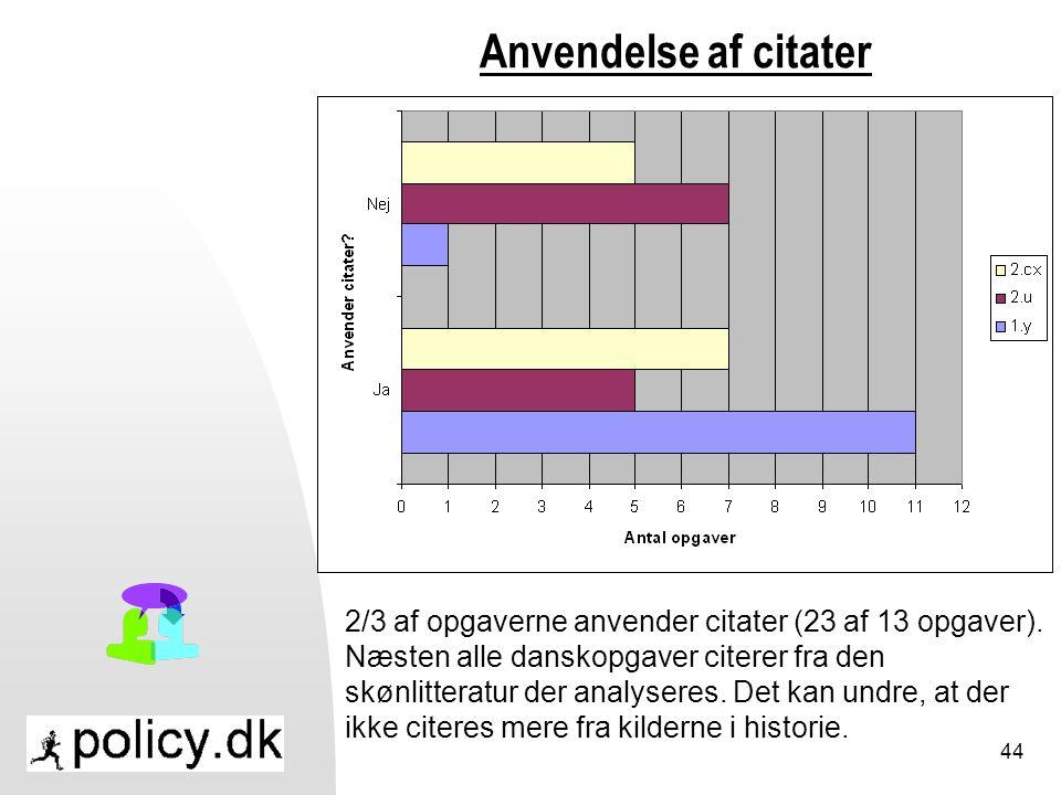 Anvendelse af citater 2/3 af opgaverne anvender citater (23 af 13 opgaver).