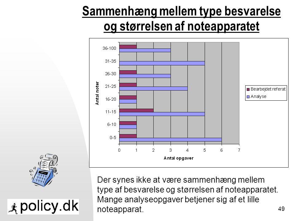 Sammenhæng mellem type besvarelse og størrelsen af noteapparatet