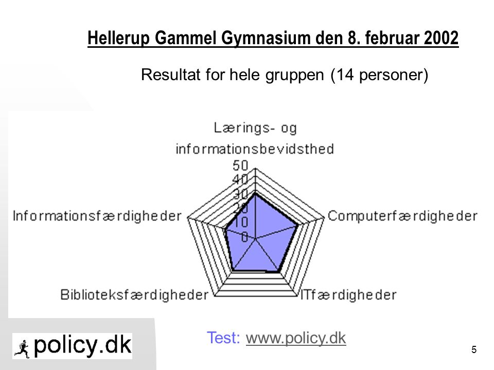 Hellerup Gammel Gymnasium den 8. februar 2002