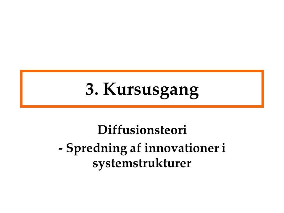 Diffusionsteori - Spredning af innovationer i systemstrukturer