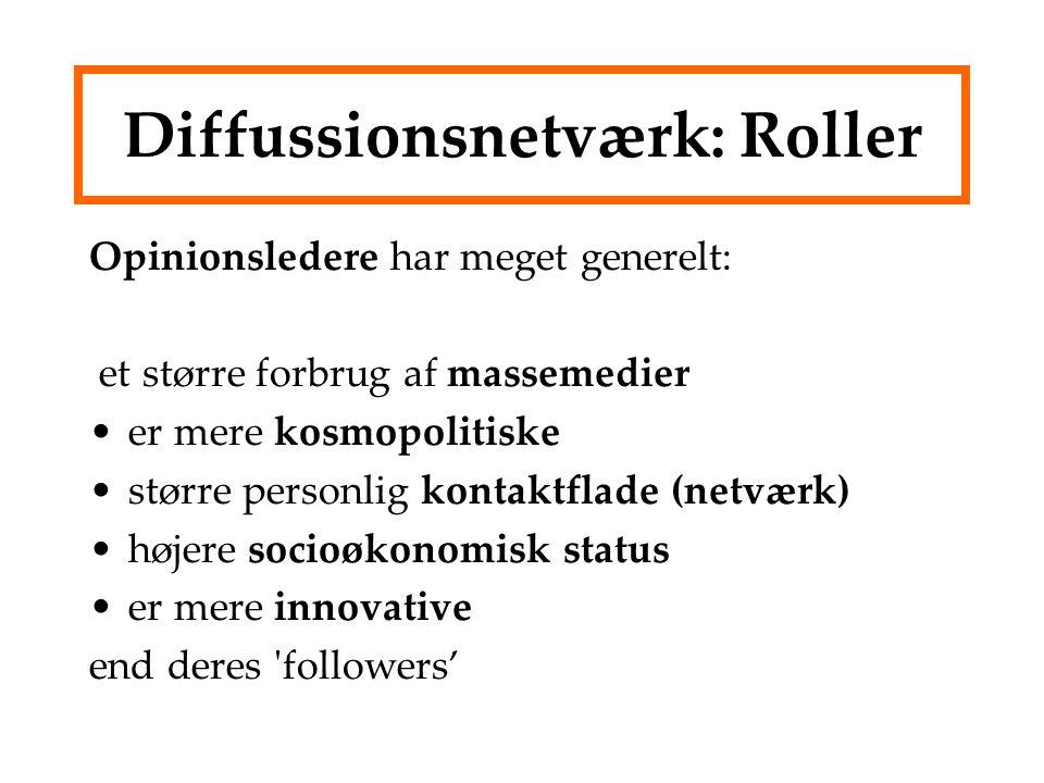 Diffussionsnetværk: Roller