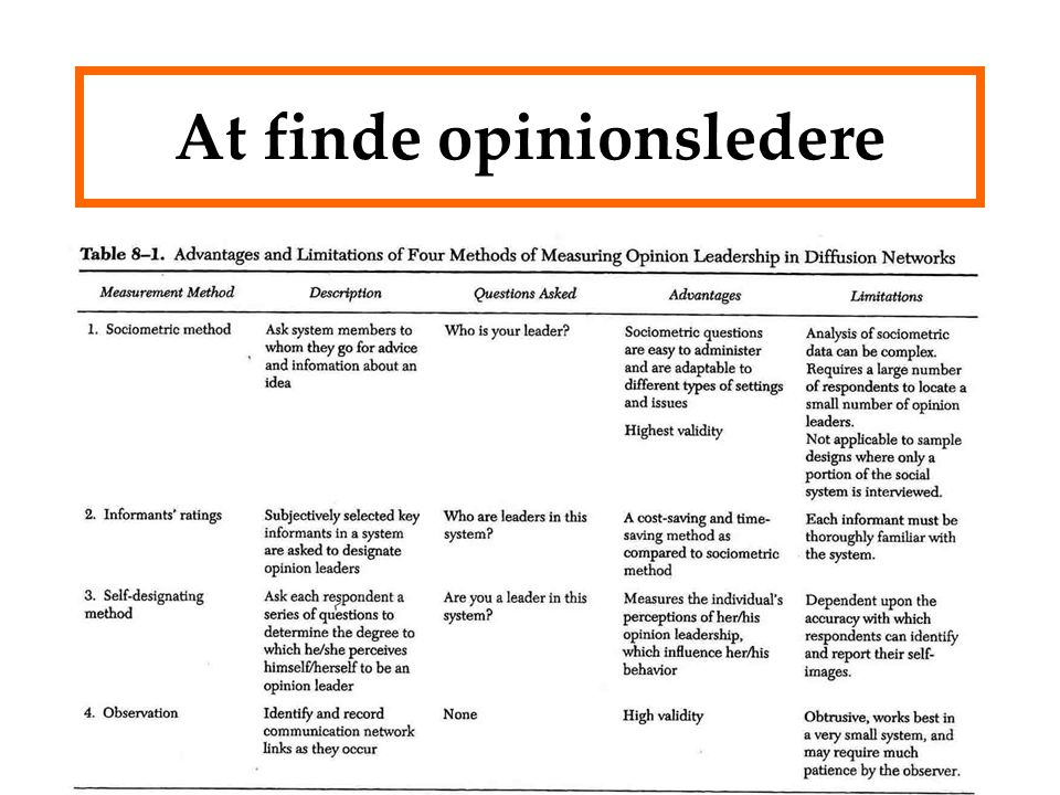 At finde opinionsledere