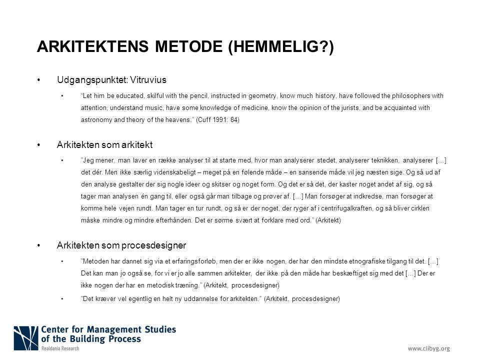 ARKITEKTENS METODE (HEMMELIG )