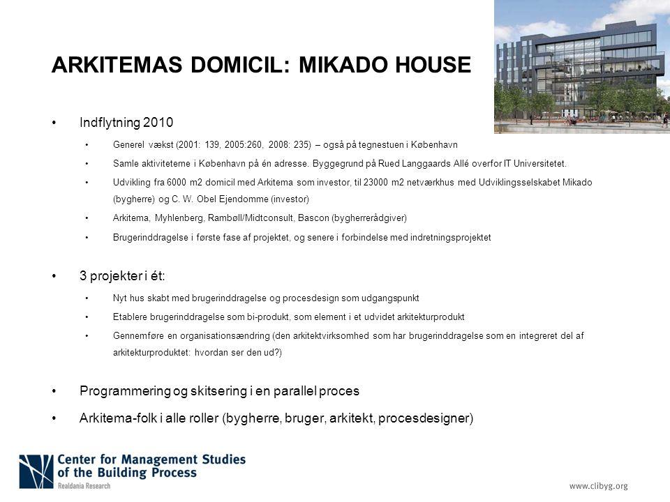 ARKITEMAS DOMICIL: MIKADO HOUSE