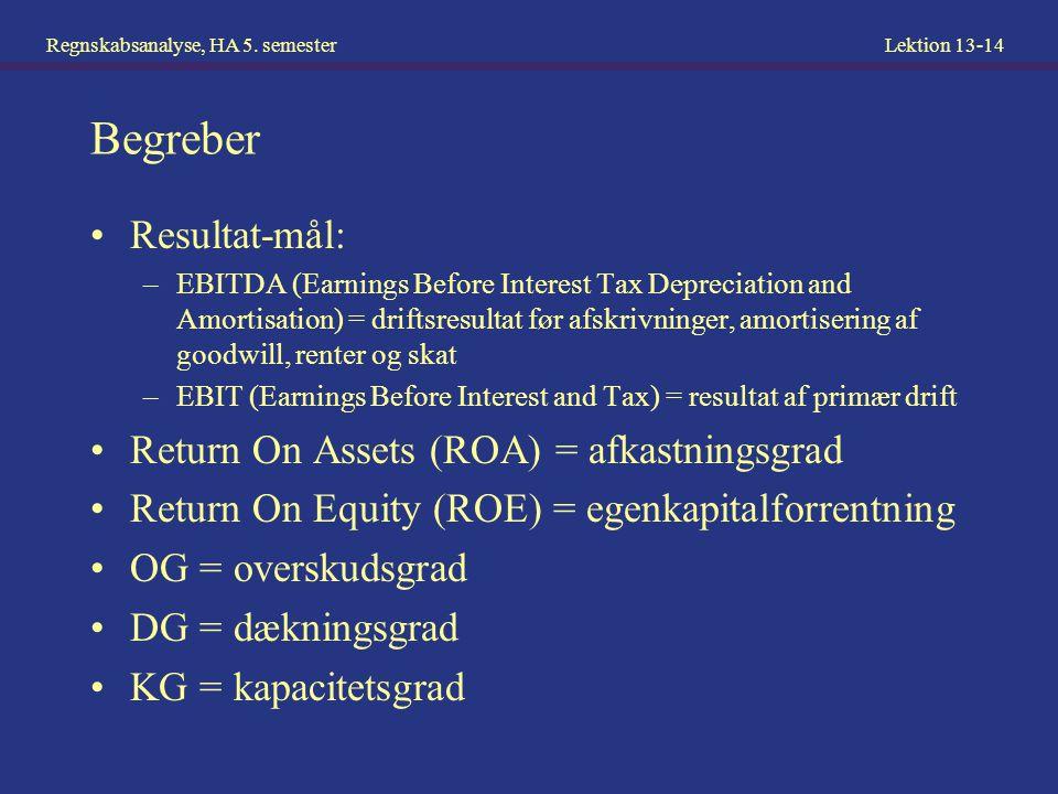 Begreber Resultat-mål: Return On Assets (ROA) = afkastningsgrad