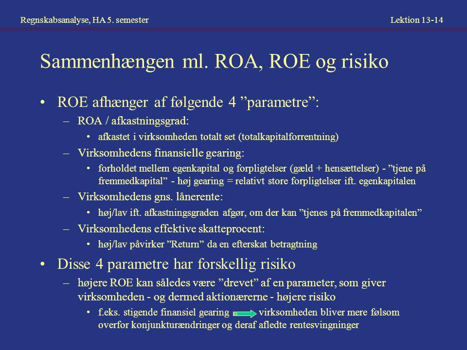Sammenhængen ml. ROA, ROE og risiko