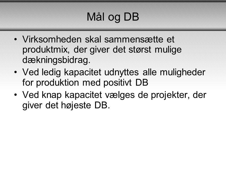 Mål og DB Virksomheden skal sammensætte et produktmix, der giver det størst mulige dækningsbidrag.