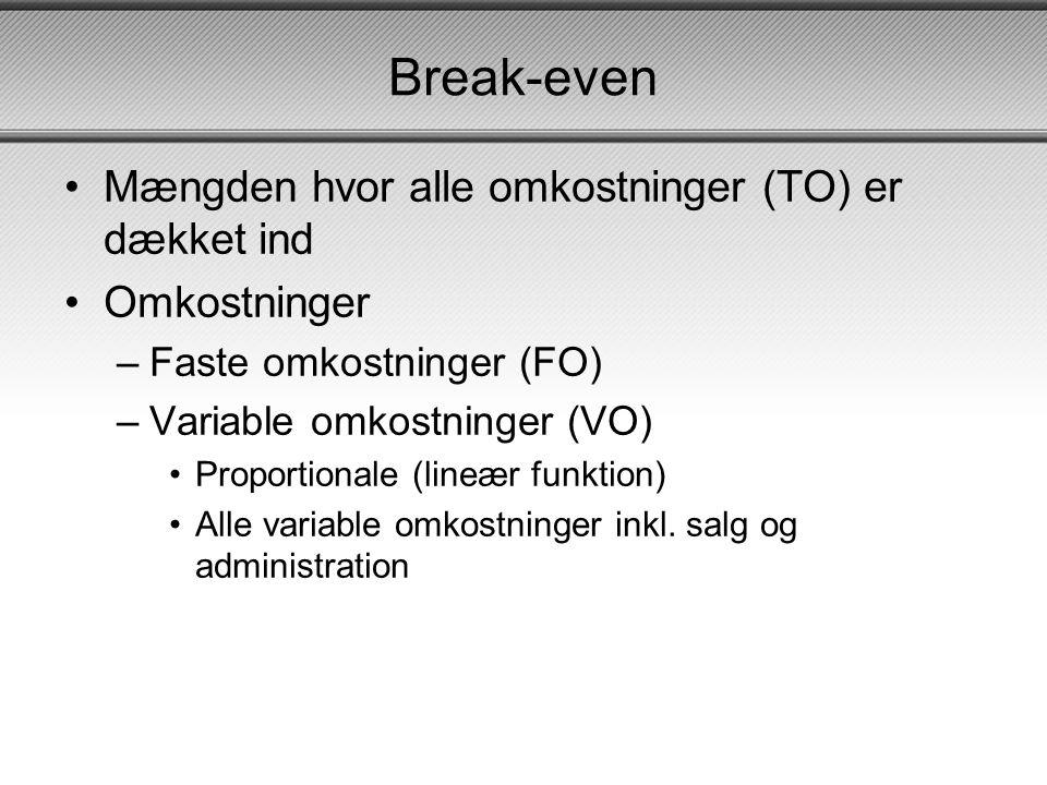 Break-even Mængden hvor alle omkostninger (TO) er dækket ind