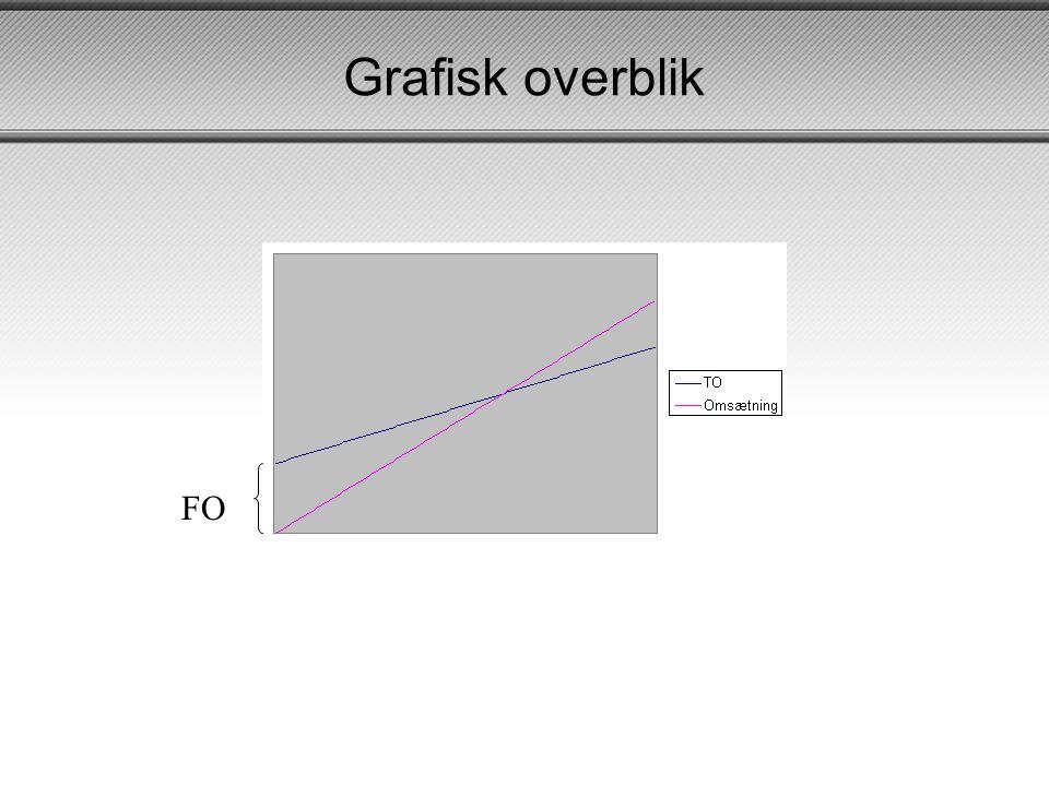 Grafisk overblik FO