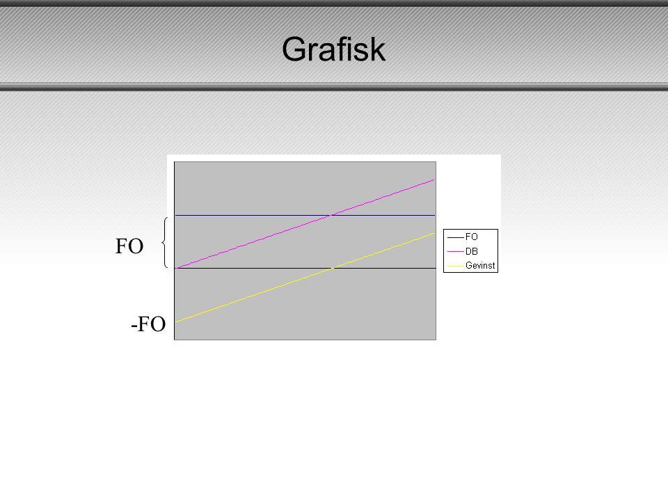Grafisk FO -FO