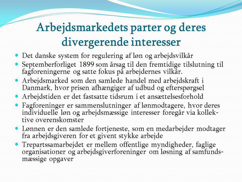 Arbejdsmarkedets parter og deres divergerende interesser