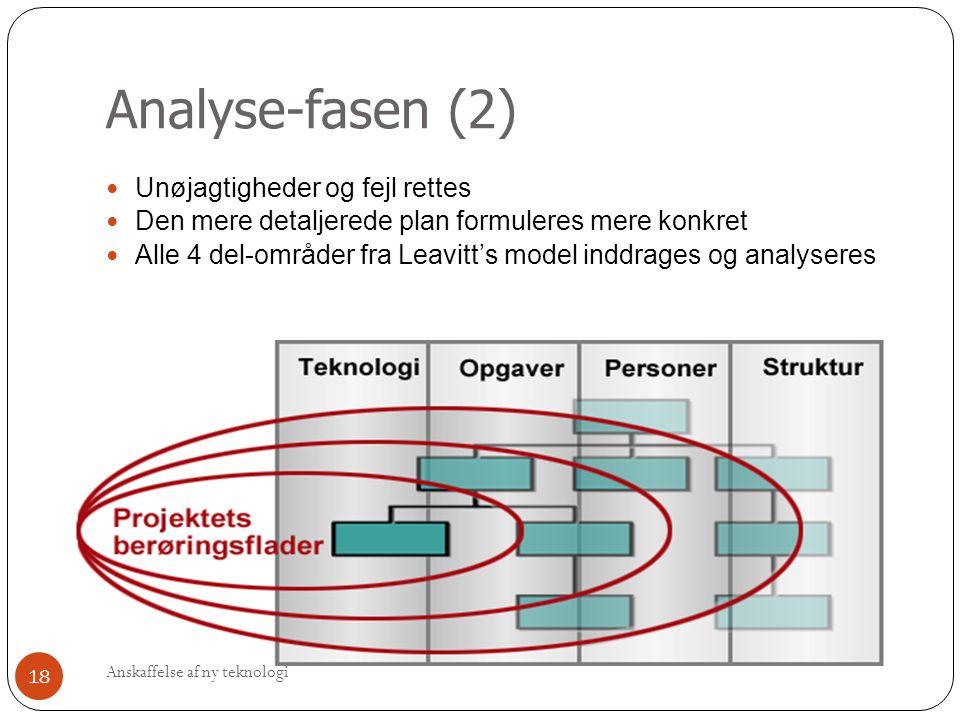Analyse-fasen (2) Unøjagtigheder og fejl rettes