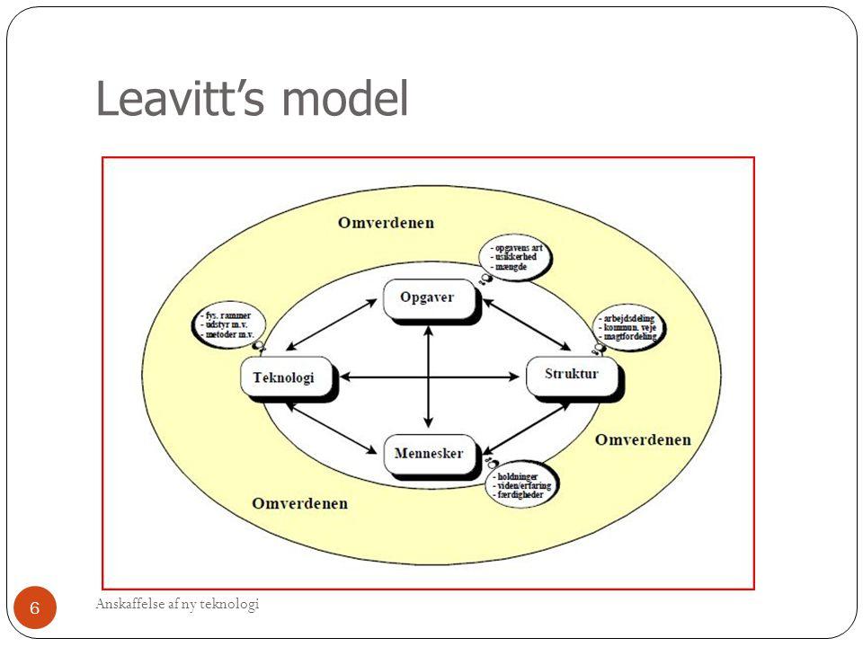 Leavitt's model Anskaffelse af ny teknologi