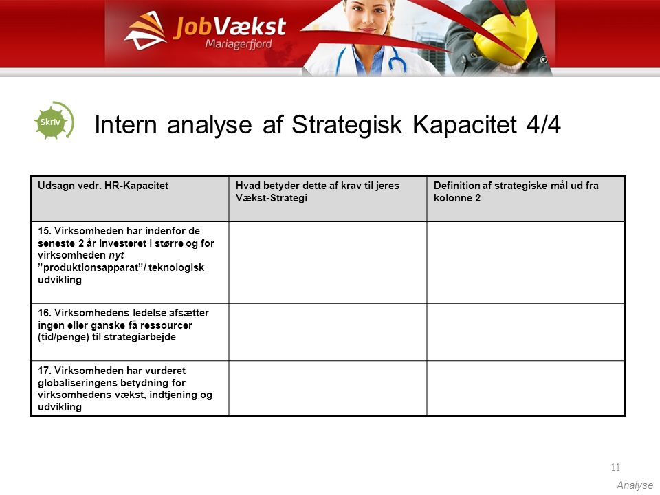 Intern analyse af Strategisk Kapacitet 4/4