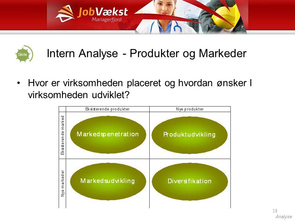 Intern Analyse - Produkter og Markeder