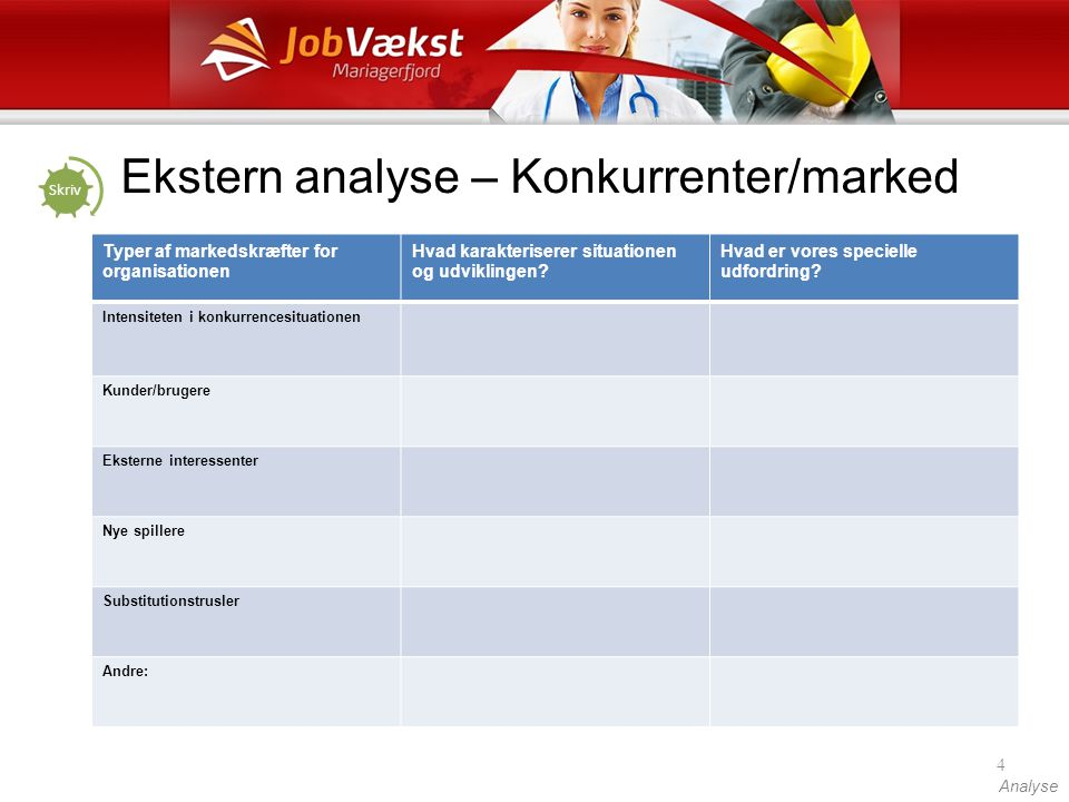 Ekstern analyse – Konkurrenter/marked