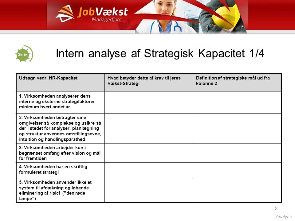 Intern analyse af Strategisk Kapacitet 1/4
