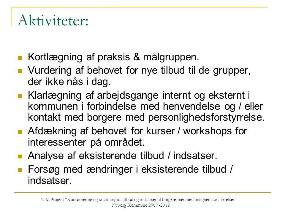 Aktiviteter: Kortlægning af praksis & målgruppen.