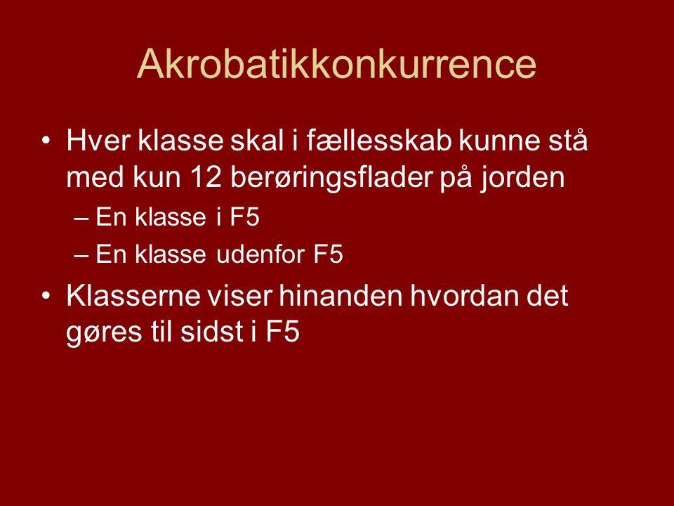 Akrobatikkonkurrence