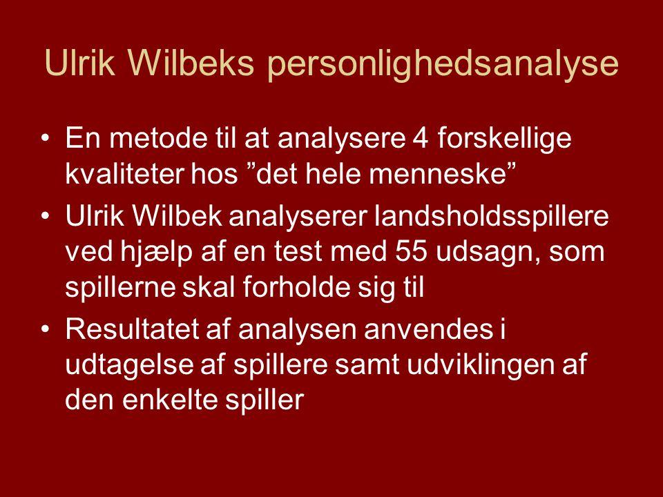 Ulrik Wilbeks personlighedsanalyse