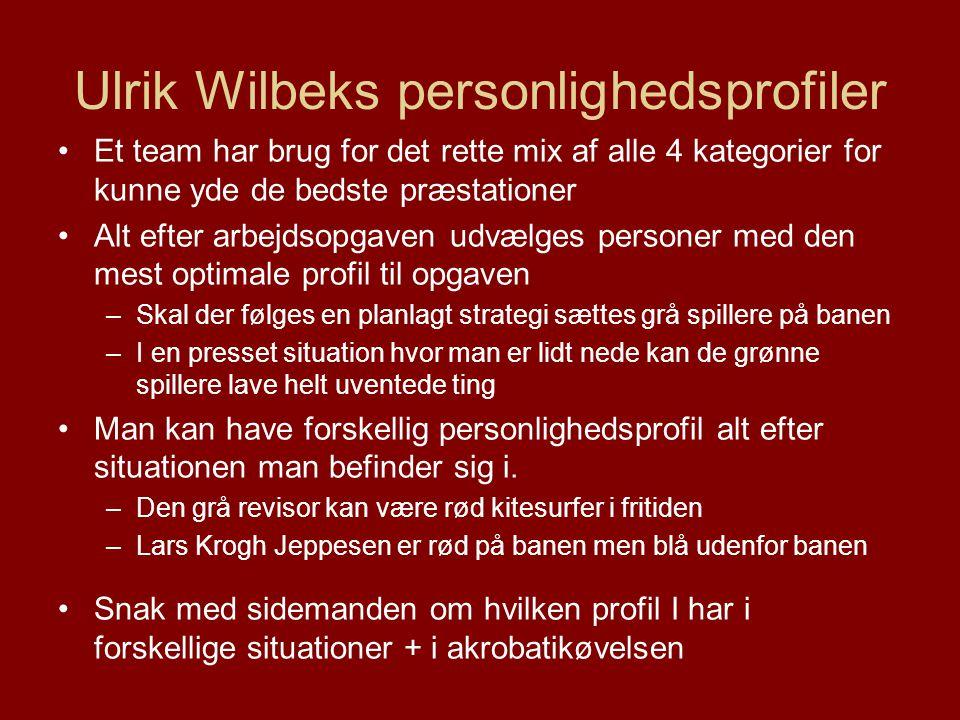 Ulrik Wilbeks personlighedsprofiler