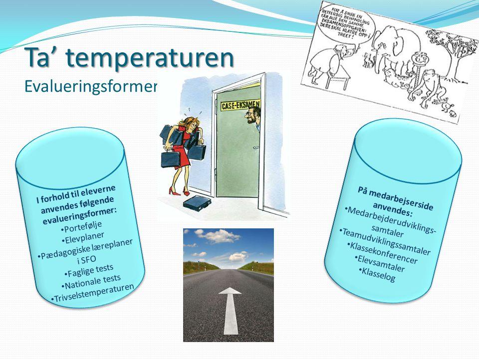 Ta' temperaturen Evalueringsformer