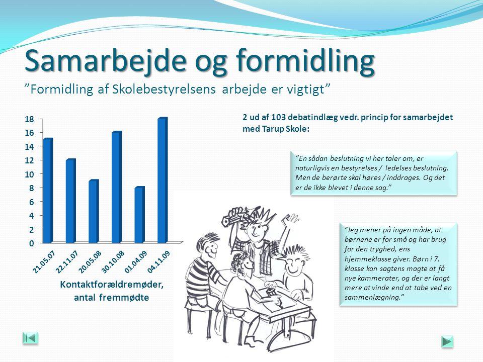 Samarbejde og formidling Formidling af Skolebestyrelsens arbejde er vigtigt
