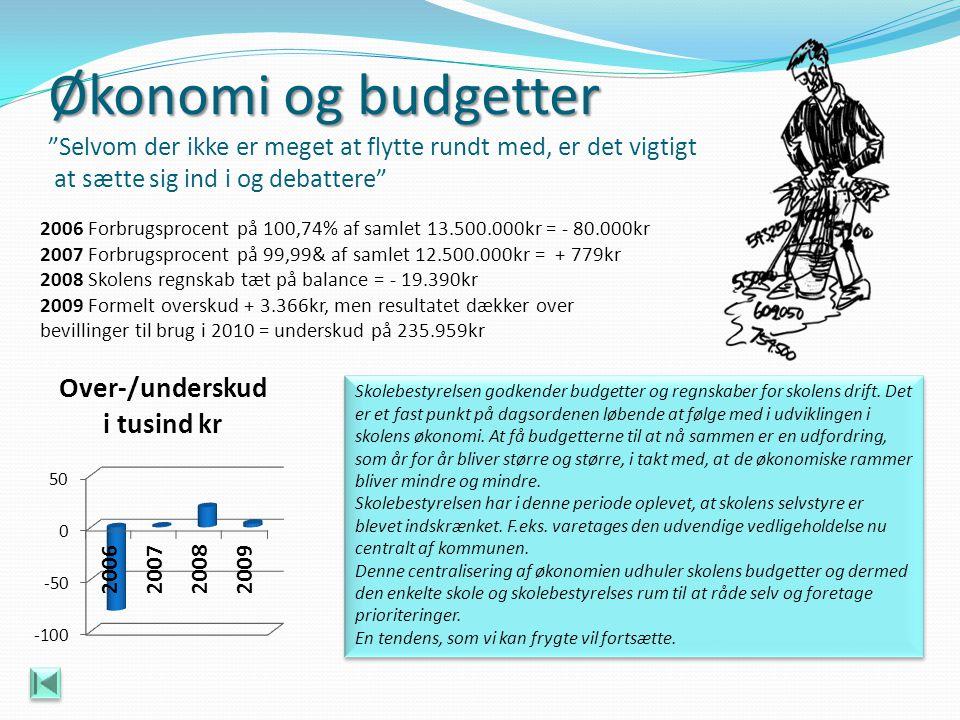 Økonomi og budgetter Selvom der ikke er meget at flytte rundt med, er det vigtigt at sætte sig ind i og debattere