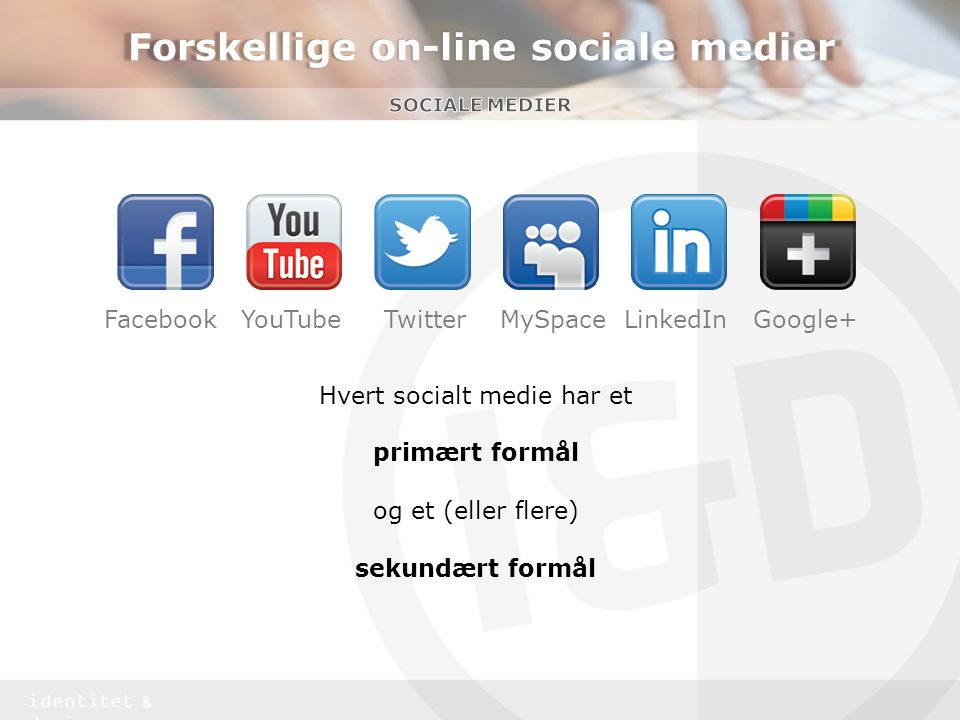 Forskellige on-line sociale medier